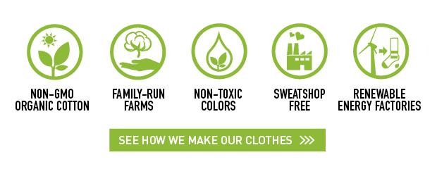 Algunos de los principios que prodiga la firma Wear Pact, fuente Wear Pact.